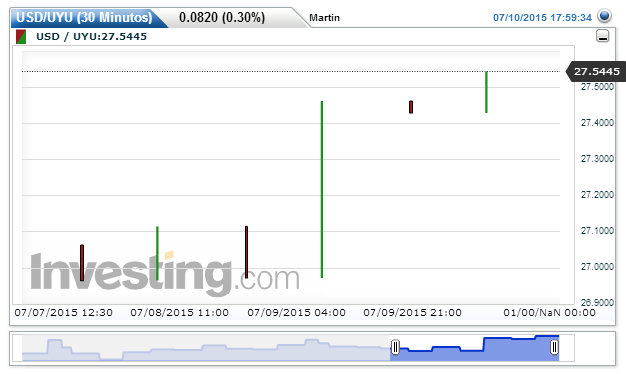 Apa itu binary com trading online saham
