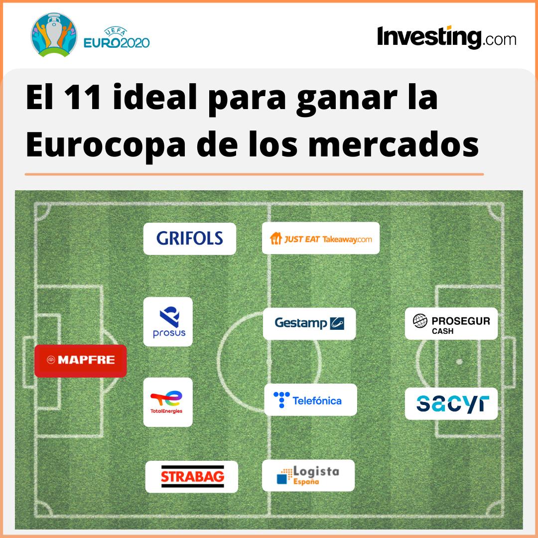 El 11 ideal de la Eurocopa en los mercados