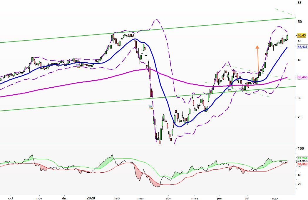 PULTEGROUP INC. (PHM)