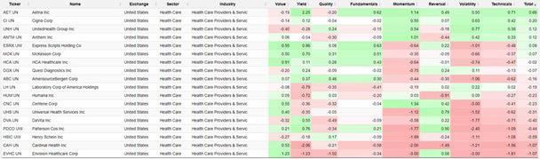 Proveedores de salud y compañías de servicios