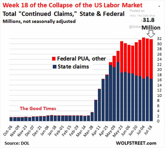 US Labor Market