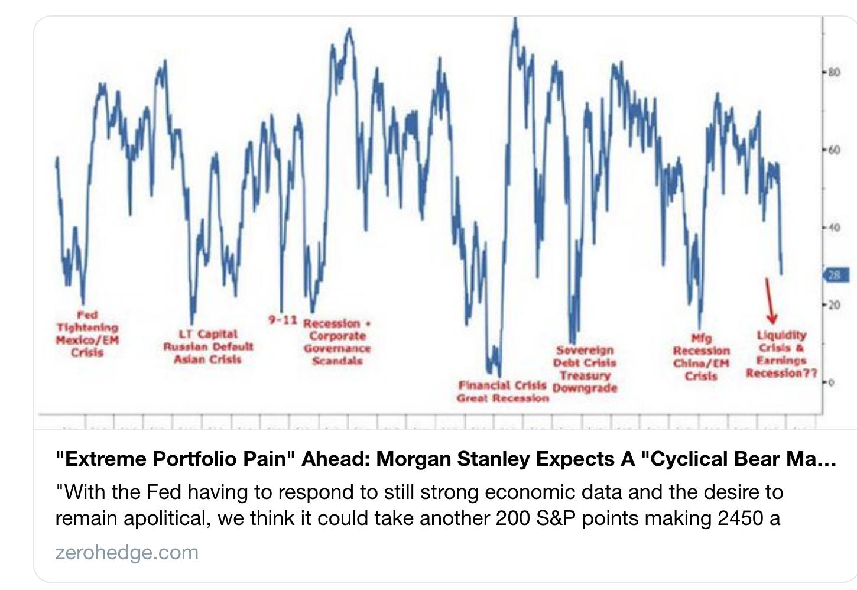 Morgan Stanley expectativas