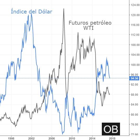 tvopale.info es el diario económico más leído de la Argentina. Noticias de economía, finanzas, mercados, negocios y política. Cotización dólar hoy.