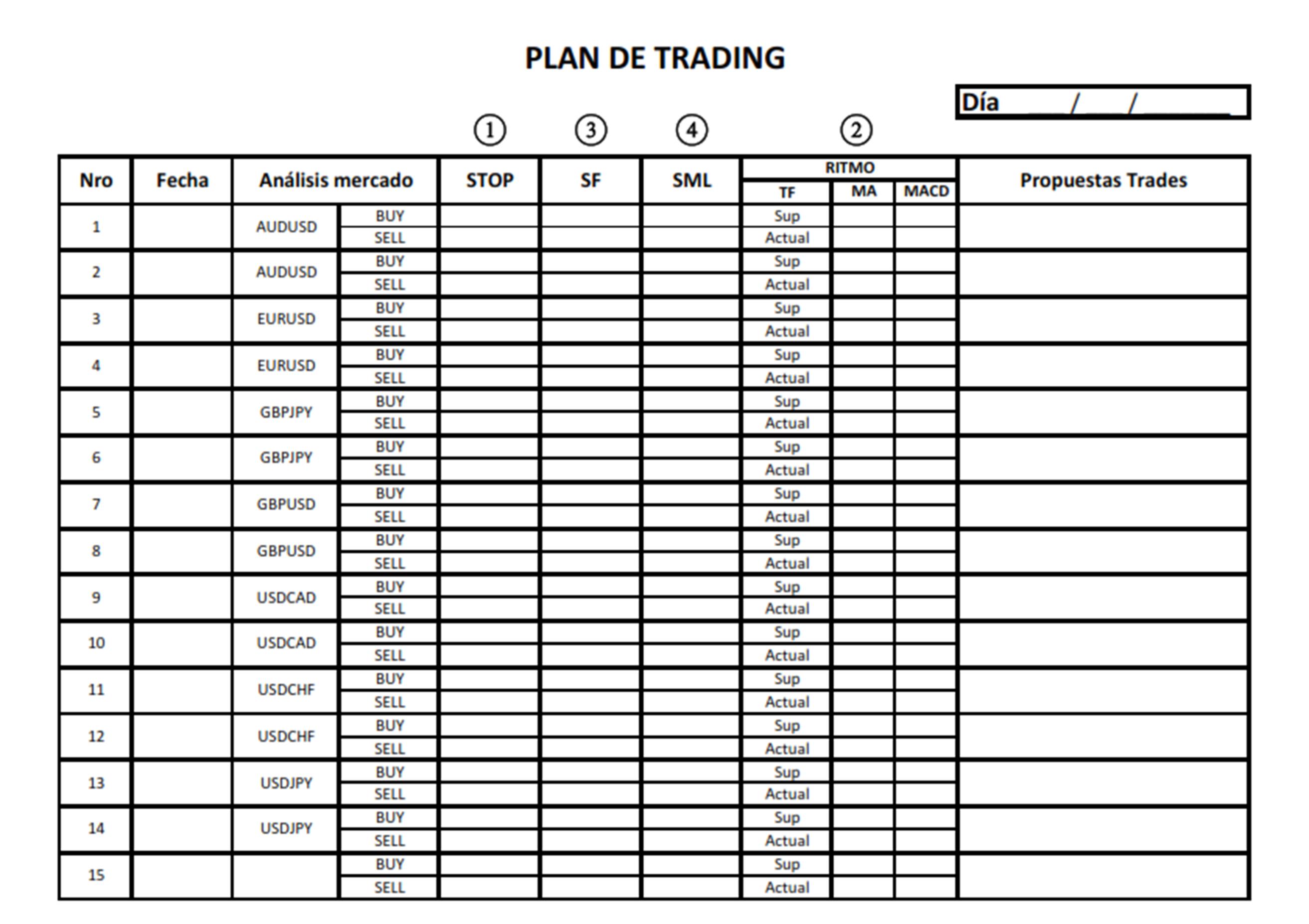 Planificador comercial