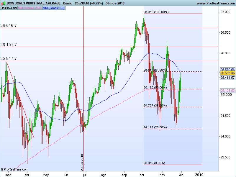 AT Dow Jones 03 12 ha