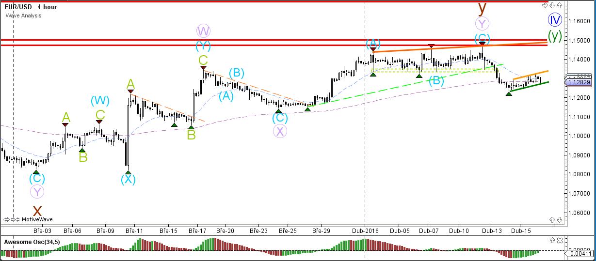 Horario mercado forex investing