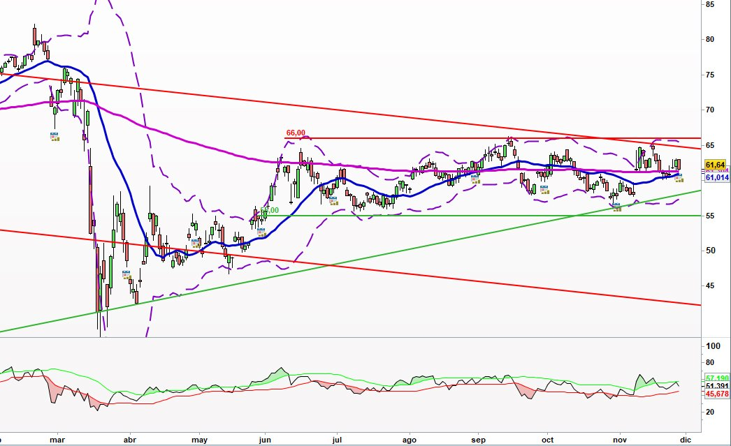 REALTY INCOME CORP (O)