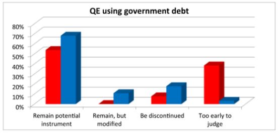 Compra de deuda soberana