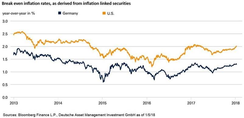 Situación del mercado de bonos
