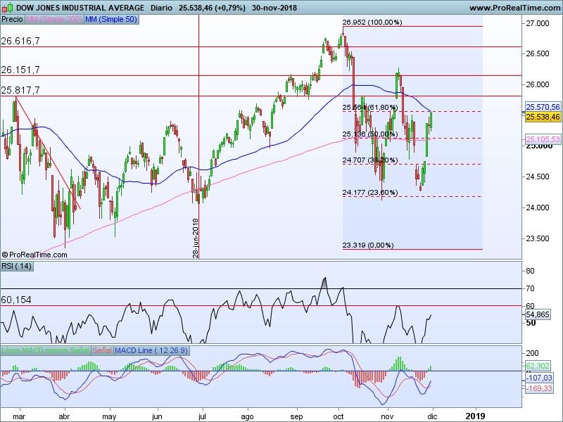 AT Dow Jones 03 12 cs