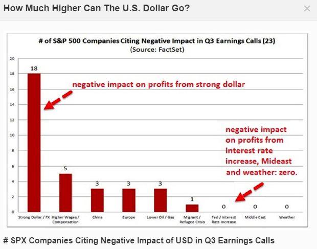 El impacto del dólar, un factor a tener en cuenta