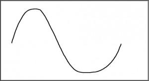 Evolución de un ciclo económico