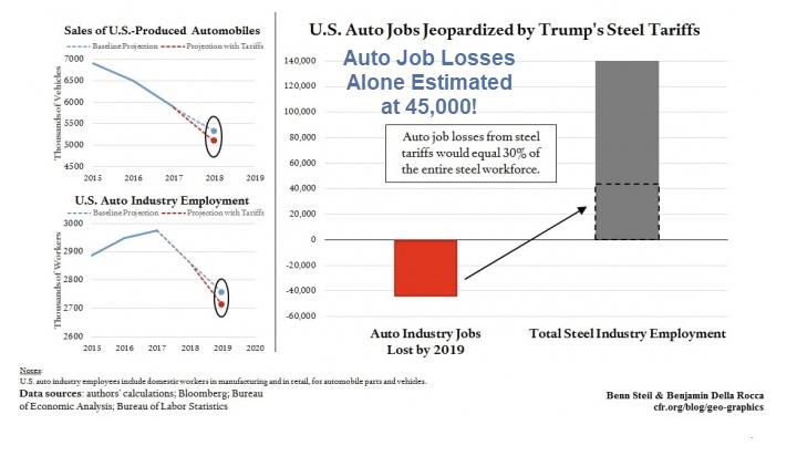Producción de automóviles en Estados Unidos