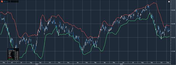ETF Mercados emergentes